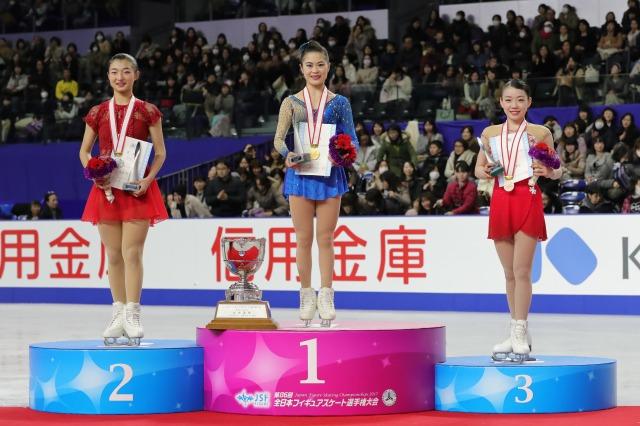 第86回全日本選手権大会