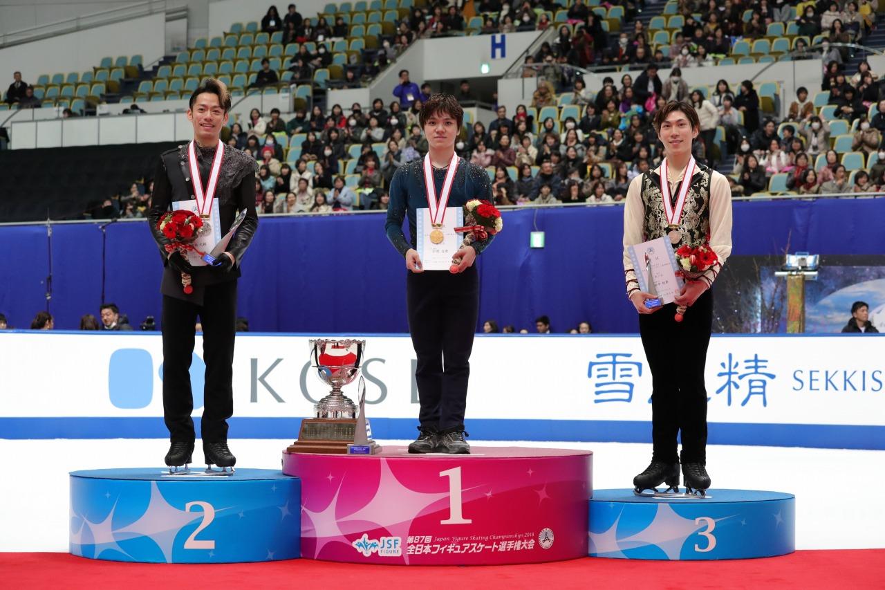 滑走 順 フィギュア 男子 全日本 全日本フィギュア2020男子フリーの滑走順まとめ!羽生結弦・宇野昌磨の出場時間は?